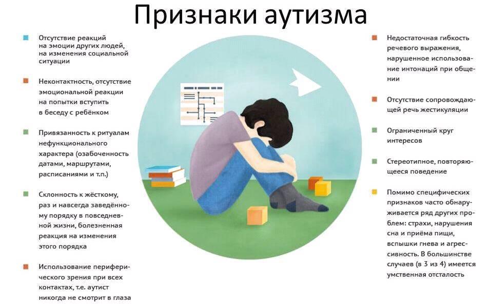 Порядок оформления детям инвалидности при аутизме: документы