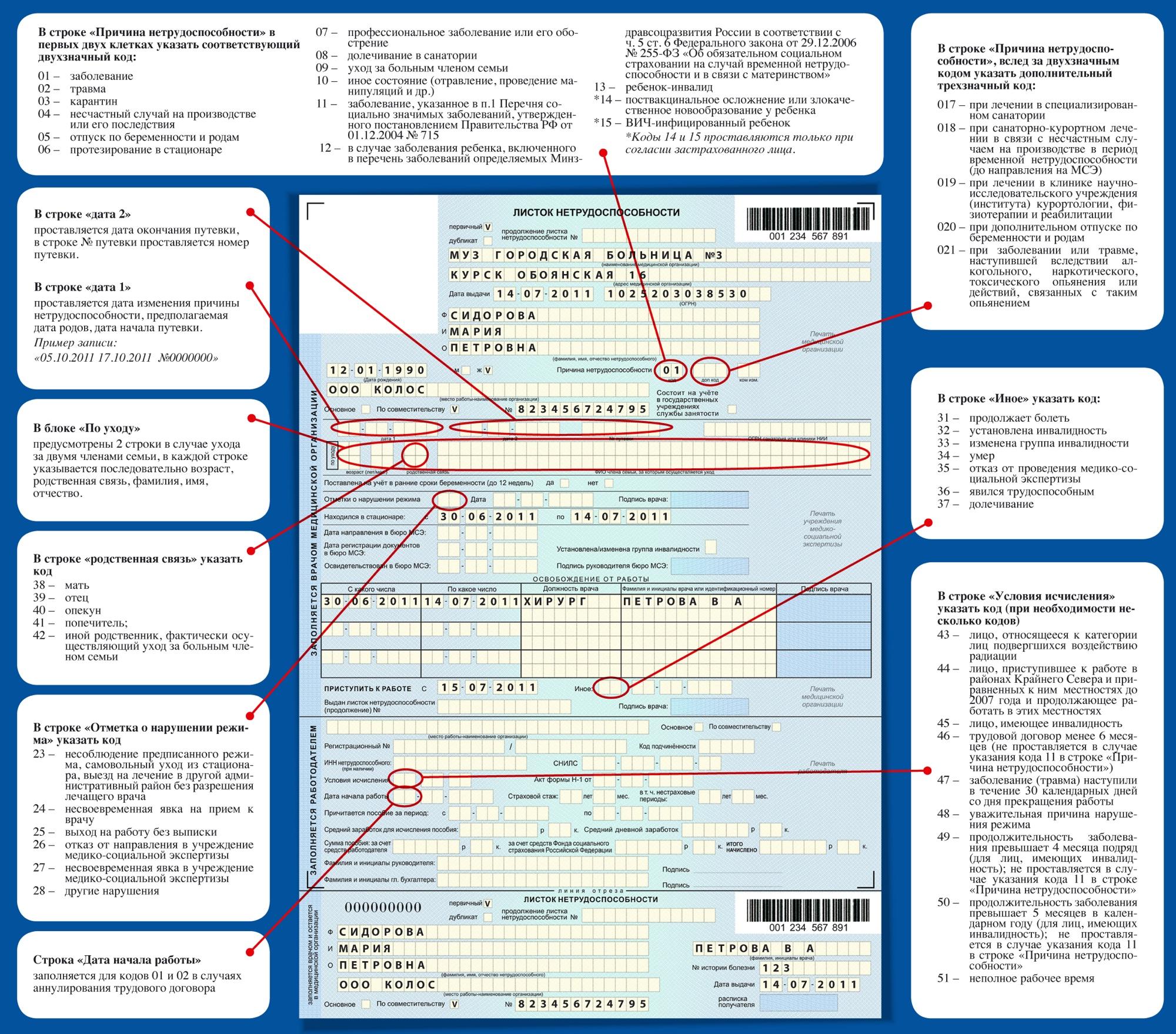 Приказ МЗ РФ №624 об утверждении порядка выдачи листков нетрудоспособности
