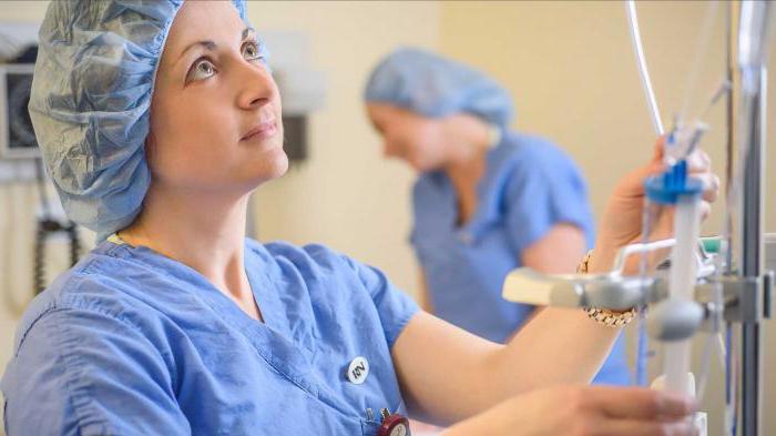 Полный список функциональных обязанностей процедурной медсестры